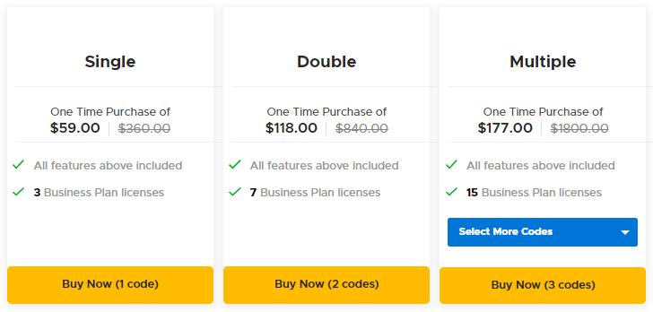 Linguix AppSumo Pricing