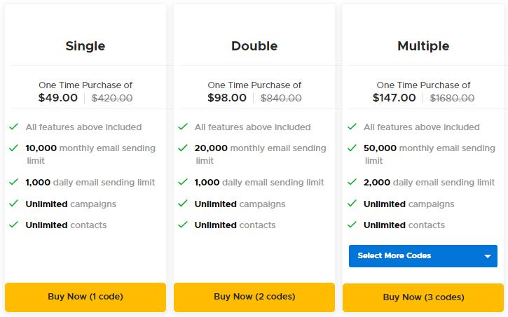 MailRush AppSumo Pricing