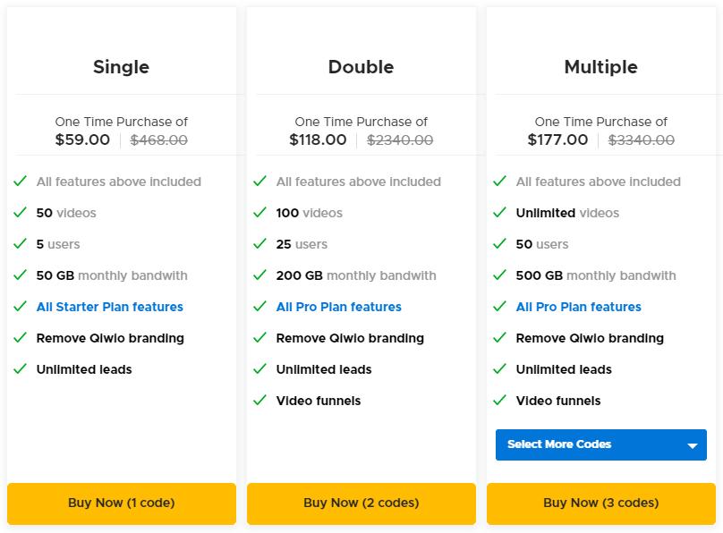 Qiwio AppSumo Pricing