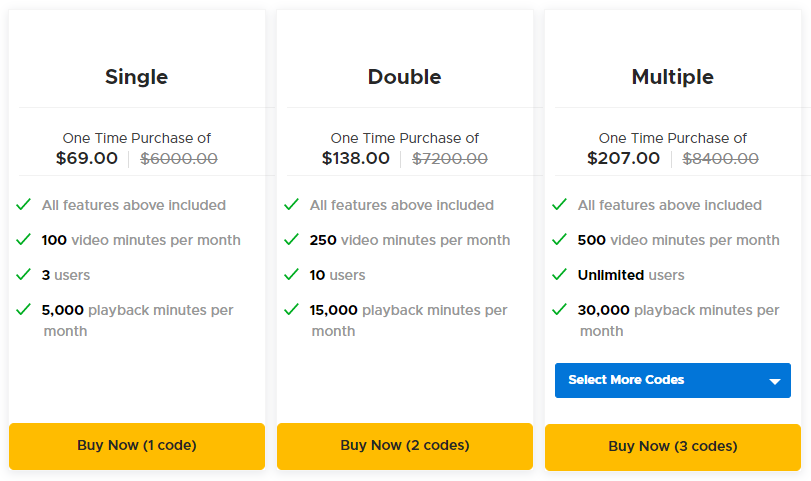 Ziggeo AppSumo Pricing