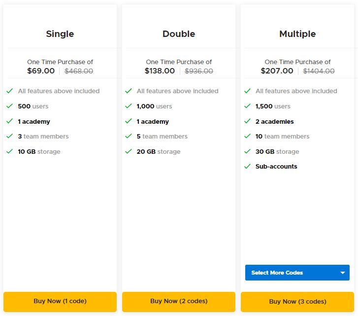 Acadle AppSumo Pricing