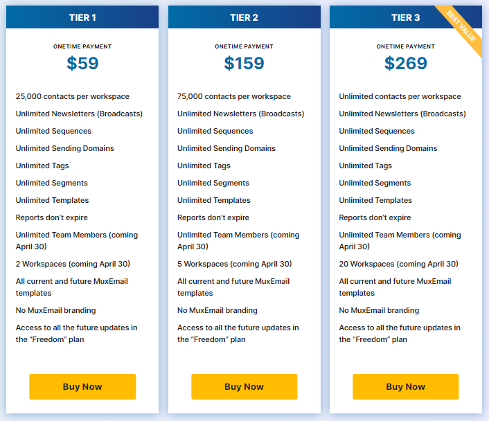 MuxEmail DigitalThink Pricing