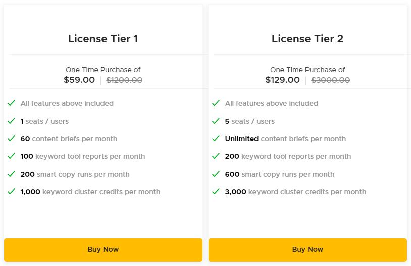 NeuralText AppSumo Pricing
