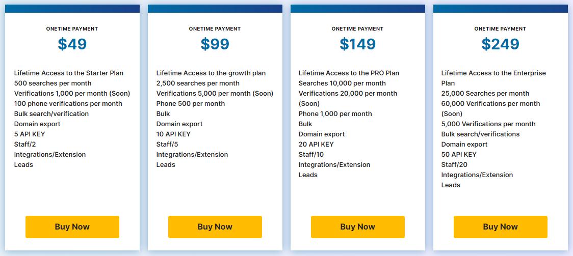 Tomba DigitalThink Pricing