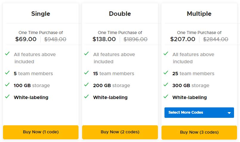 Agiled AppSumo Pricing