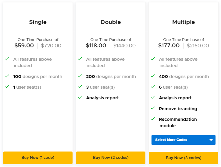 Attention Insight AppSumo Pricing