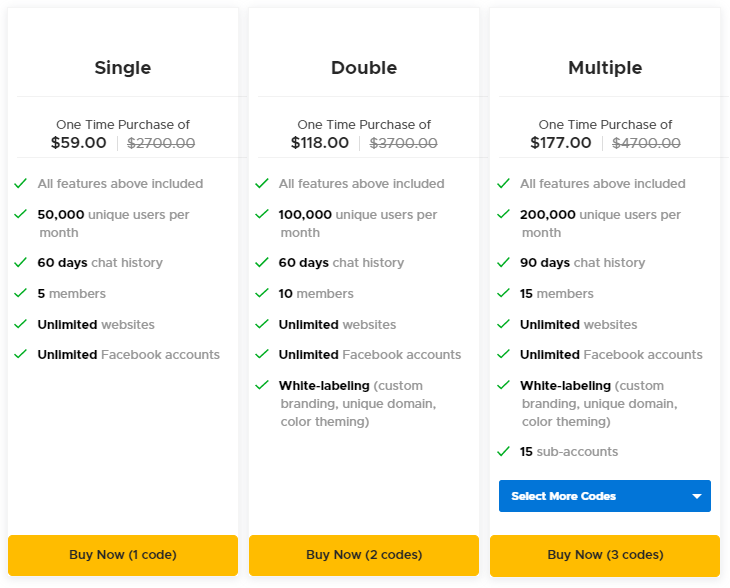 Botsify AppSumo Pricing