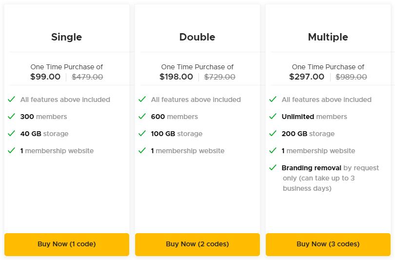 SubHub AppSumo Pricing
