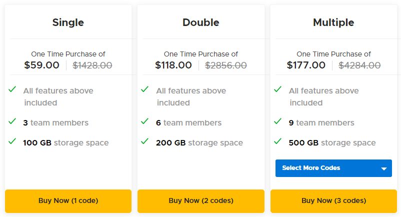 Nifty AppSumo Pricing