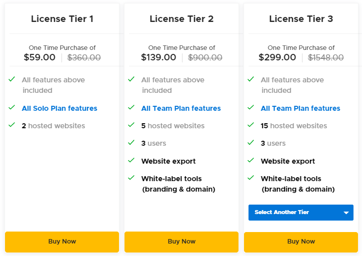 Sitejet AppSumo Pricing